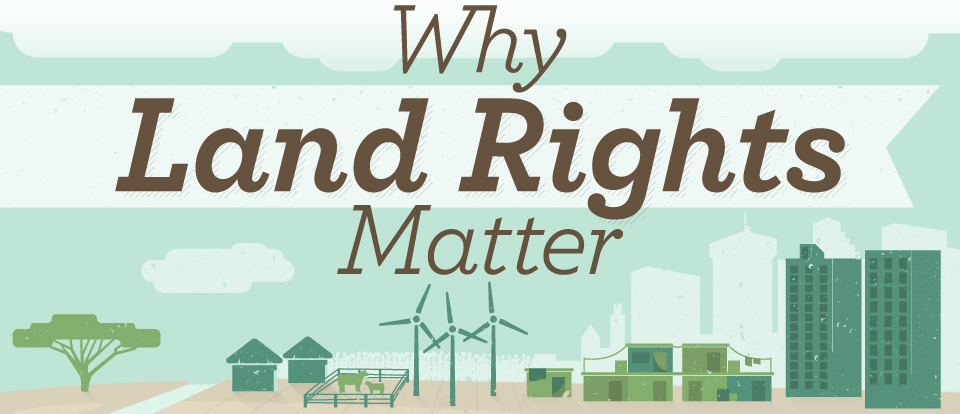 Why Land Rights Matter: An Animated Video & Infographic