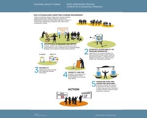 Public health toolkit